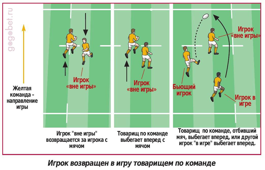 Основные правила игры в Регби